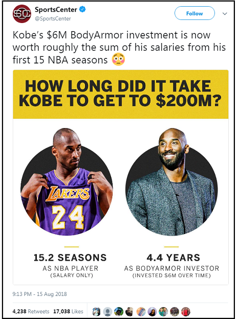 The Kobe Bubble – Market Insanity Merges With NBA Legend
